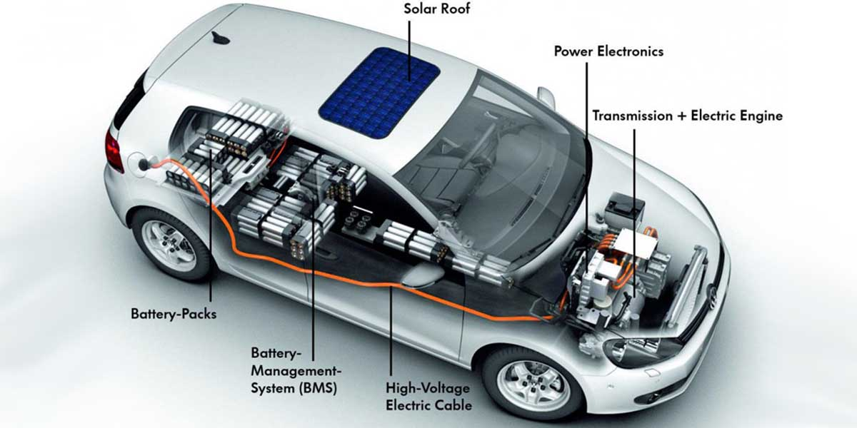 How Do Electric Cars Work